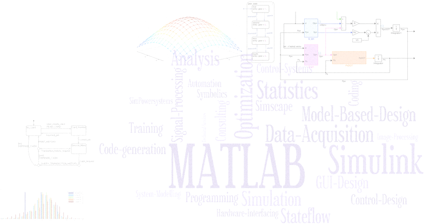 Technical Consulting Services | MATLAB Code Development